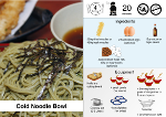 Cold Noodle Bowl recipe card