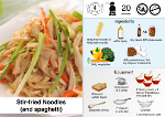 Stir-fried Noodles recipe card